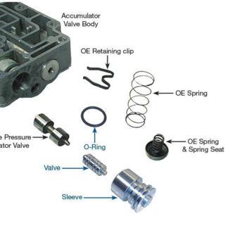 """4R100 / E4OD, .500"""" Line Pressure Modulator Plunger Valve Kit. #96948-05K"""