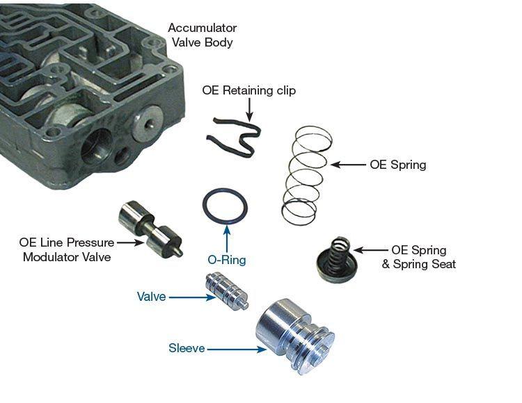 4r100 e4od 500 line pressure modulator plunger valve. Black Bedroom Furniture Sets. Home Design Ideas