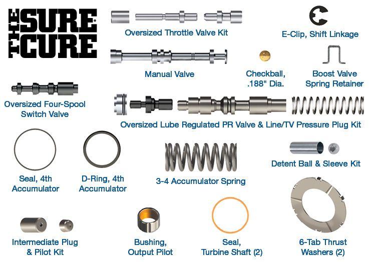 46re transmission diagram repair manual #sc-48re. 48re sure cure kit, sonnax - patc - performance ...