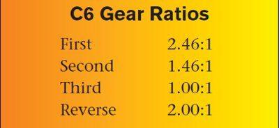 C6 Gear Ratios