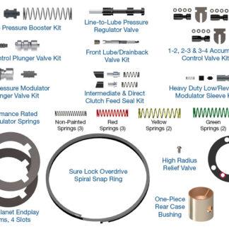 Sonnax # HP-4R100-01 4R100 Performance Pack